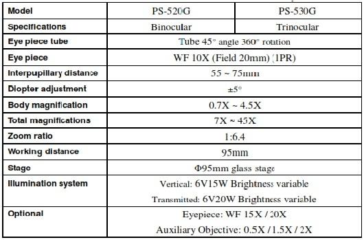 Kính hiển vi soi nổi Model PS-530G