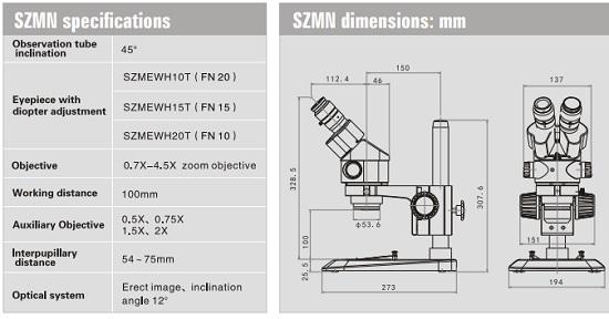 Kính hiển vi soi nổi SZMN